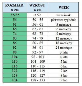 tabela rozmiarów dziecięcych